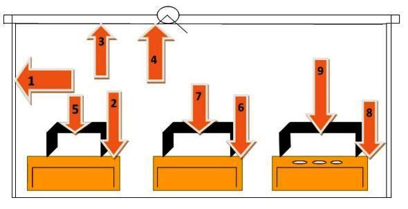 Изготовление корпусов для улья Дупло. конструкция улья Дупло из дерева и пенополистирола.