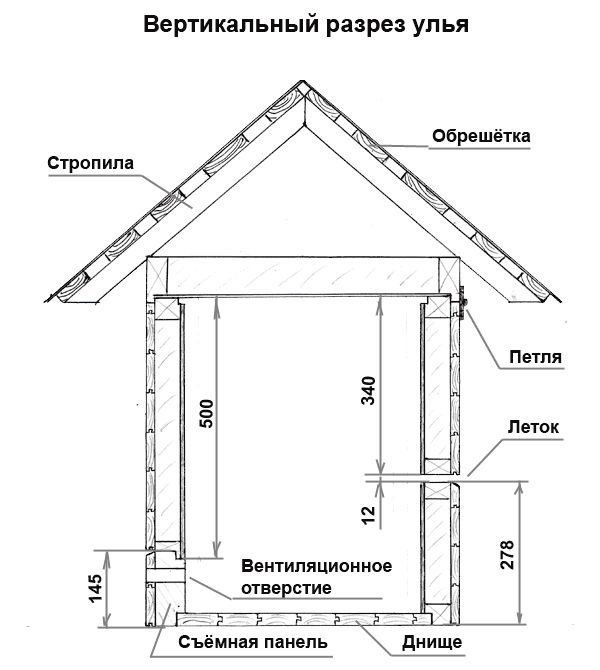 Улей Лазутина